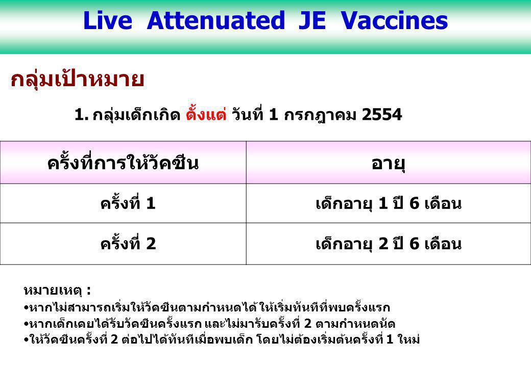 กลุ่มเป้าหมาย 1.กลุ่มเด็กเกิด ก่อน วันที่ 1 กรกฎาคม 2554 ประวัติการได้รับวัคซีนเจอีชนิด เชื้อตาย กำหนดการให้วัคซีนเจอี SA 14-14-2 ครั้งต่อไป ไม่เคยหรือเคยได้รับ 1 เข็มฉีด 2 เข็ม ห่างกัน 3-12 เดือน 2 เข็มฉีด 1 เข็ม ห่างจากเข็มที่ 2 เป็นเวลา 3-12 เดือน 3 เข็มไม่ต้องให้ Live Attenuated JE Vaccines