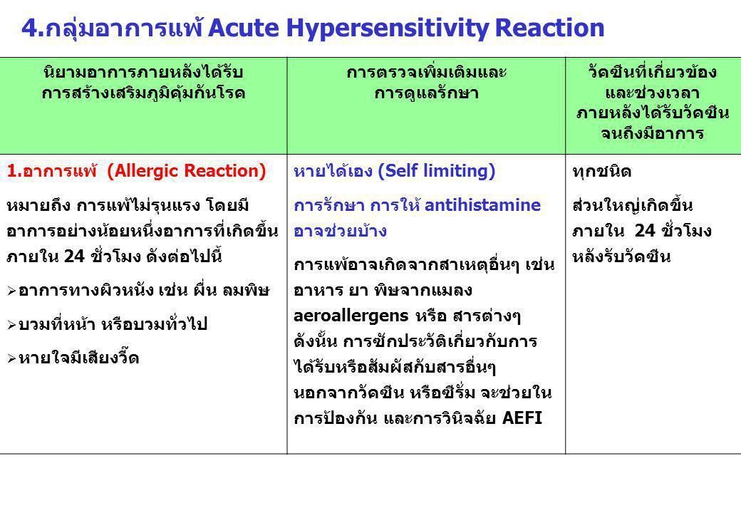 4.กลุ่มอาการแพ้ Acute Hypersensitivity Reaction นิยามอาการภายหลังได้รับ การสร้างเสริมภูมิคุ้มกันโรค การตรวจเพิ่มเติมและ การดูแลรักษา วัคซีนที่เกี่ยวข้