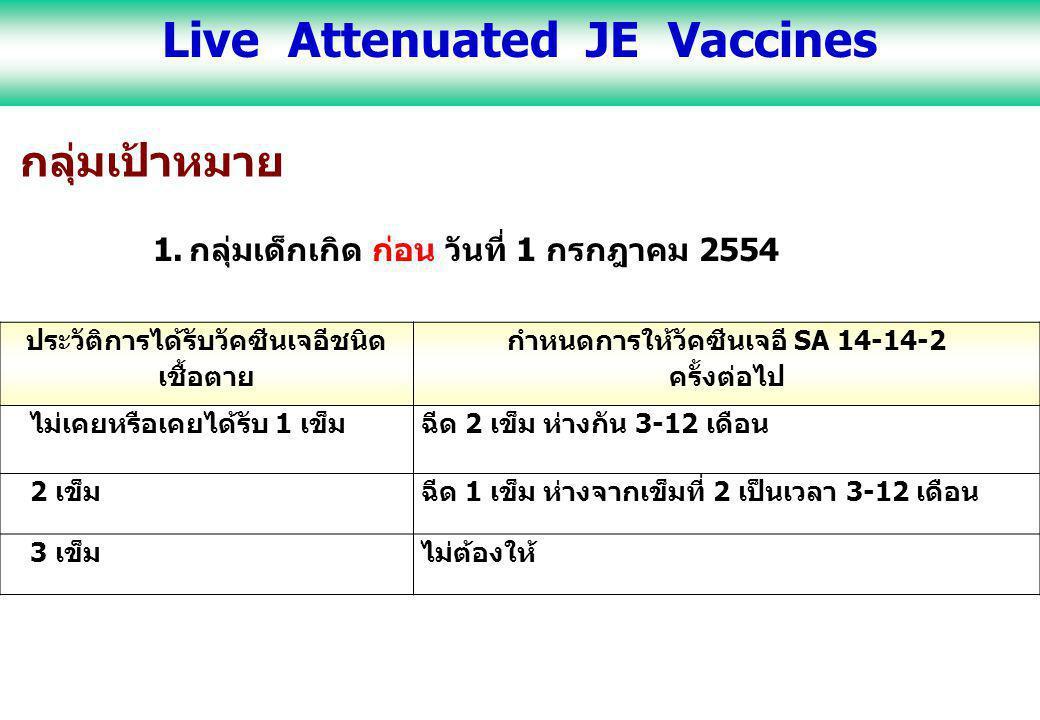 กลุ่มเป้าหมาย 1.กลุ่มเด็กเกิด ก่อน วันที่ 1 กรกฎาคม 2554 ประวัติการได้รับวัคซีนเจอีชนิด เชื้อตาย กำหนดการให้วัคซีนเจอี SA 14-14-2 ครั้งต่อไป ไม่เคยหรื