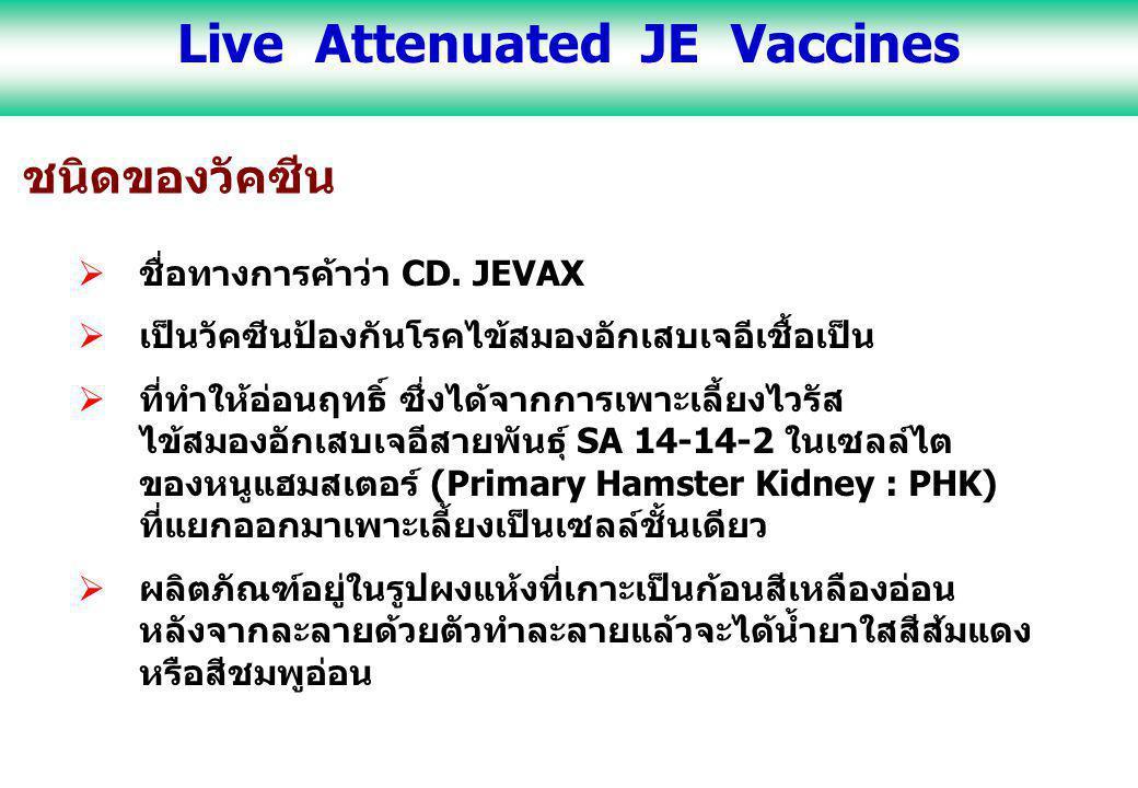 ส่วนประกอบ ใน 1 โด๊ส (0.5 มิลลิลิตร) ประกอบด้วย เชื้อไวรัสไข้สมองอักเสบเจอีชนิดเชื้อเป็นที่ทำให้อ่อนฤทธิ์ไม่ต่ำกว่า 5.4 log PFU (seed strain : SA 14-14-2) เจลาตินไม่เกิน 4.8 มิลลิกรัม ซูโครสไม่เกิน 21 มิลลิกรัม แลคโตสไม่เกิน 21 มิลลิกรัม ยูเรียไม่เกิน 2.4 มิลลิกรัม อัลบูมินจากซีรั่มของคนไม่เกิน 3.0 มิลลิกรัม ตัวทำละลายที่ปราศจากเชื้อ (น้ำกลั่นสำหรับฉีด) 0.5 มิลลิลิตร Live Attenuated JE Vaccines