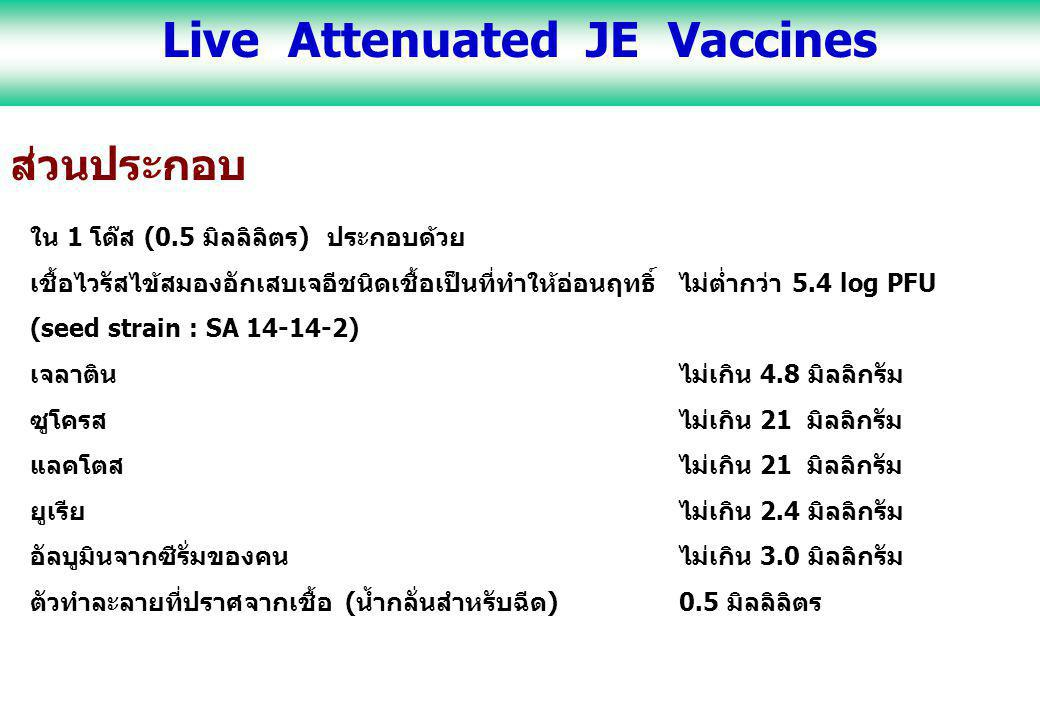 ส่วนประกอบ ใน 1 โด๊ส (0.5 มิลลิลิตร) ประกอบด้วย เชื้อไวรัสไข้สมองอักเสบเจอีชนิดเชื้อเป็นที่ทำให้อ่อนฤทธิ์ไม่ต่ำกว่า 5.4 log PFU (seed strain : SA 14-1