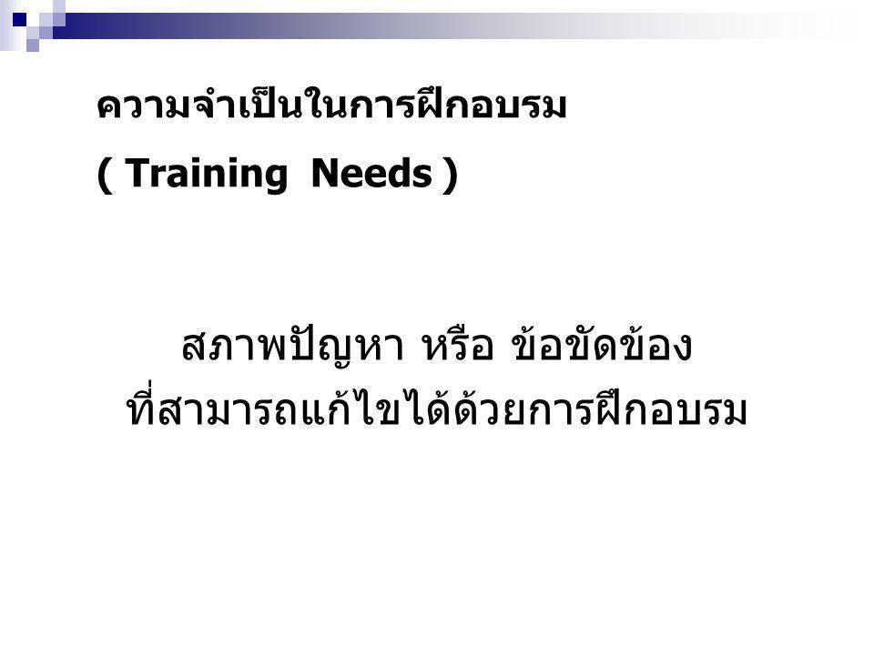 ความจำเป็นในการฝึกอบรม ( Training Needs ) สภาพปัญหา หรือ ข้อขัดข้อง ที่สามารถแก้ไขได้ด้วยการฝึกอบรม