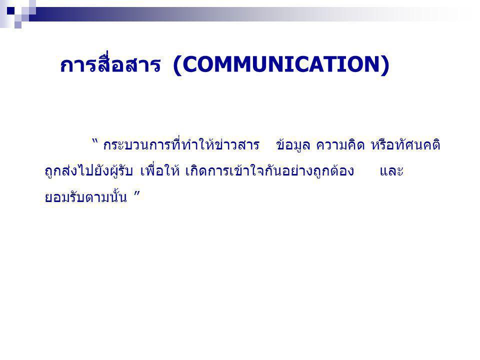 การสื่อสาร (COMMUNICATION) กระบวนการที่ทำให้ข่าวสาร ข้อมูล ความคิด หรือทัศนคติ ถูกส่งไปยังผู้รับ เพื่อให้ เกิดการเข้าใจกันอย่างถูกต้อง และ ยอมรับตามนั้น