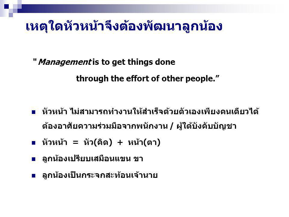เหตุใดหัวหน้าจึงต้องพัฒนาลูกน้อง Management is to get things done through the effort of other people. หัวหน้า ไม่สามารถทำงานให้สำเร็จด้วยตัวเองเพียงคนเดียวได้ ต้องอาศัยความร่วมมือจากพนักงาน / ผู้ใต้บังคับบัญชา หัวหน้า = หัว(คิด) + หน้า(ตา) ลูกน้องเปรียบเสมือนแขน ขา ลูกน้องเป็นกระจกสะท้อนเจ้านาย