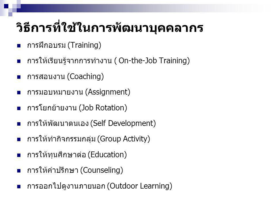 วิธีการที่ใช้ในการพัฒนาบุคคลากร การฝึกอบรม (Training) การให้เรียนรู้จากการทำงาน ( On-the-Job Training) การสอนงาน (Coaching) การมอบหมายงาน (Assignment) การโยกย้ายงาน (Job Rotation) การให้พัฒนาตนเอง (Self Development) การให้ทำกิจกรรมกลุ่ม (Group Activity) การให้ทุนศึกษาต่อ (Education) การให้คำปรึกษา (Counseling) การออกไปดูงานภายนอก (Outdoor Learning)