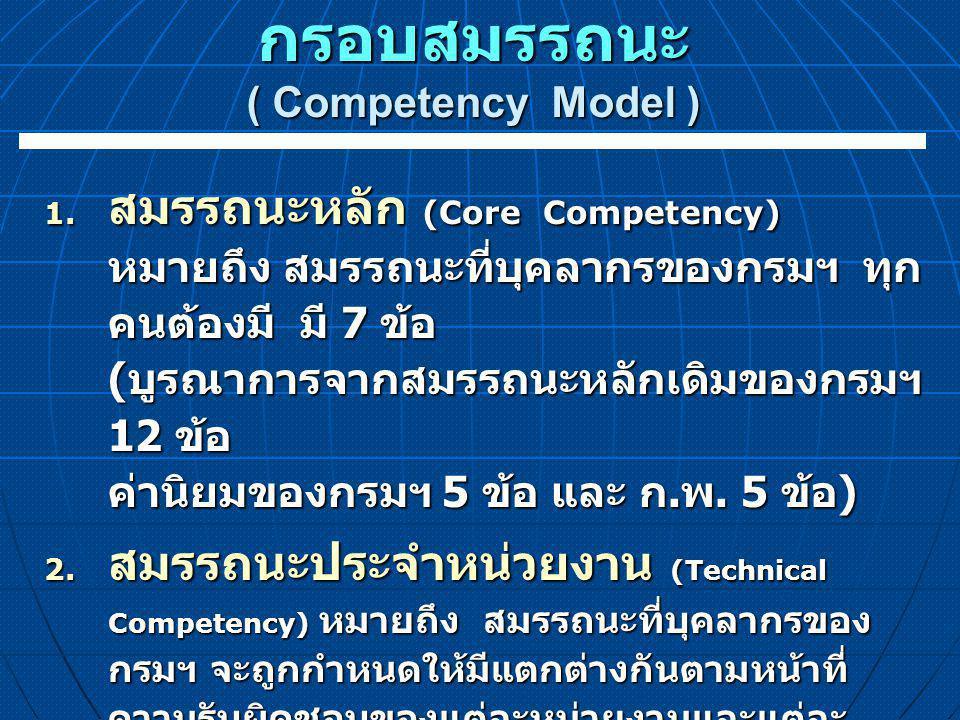 กรอบสมรรถนะ ( Competency Model ) 1. สมรรถนะหลัก (Core Competency) หมายถึง สมรรถนะที่บุคลากรของกรมฯ ทุก คนต้องมี มี 7 ข้อ ( บูรณาการจากสมรรถนะหลักเดิมข