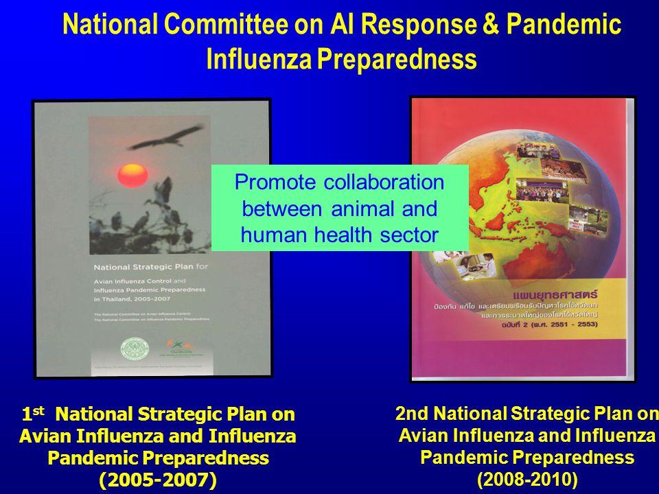 National Committee on AI Response & Pandemic Influenza Preparedness 1 st National Strategic Plan on Avian Influenza and Influenza Pandemic Preparednes