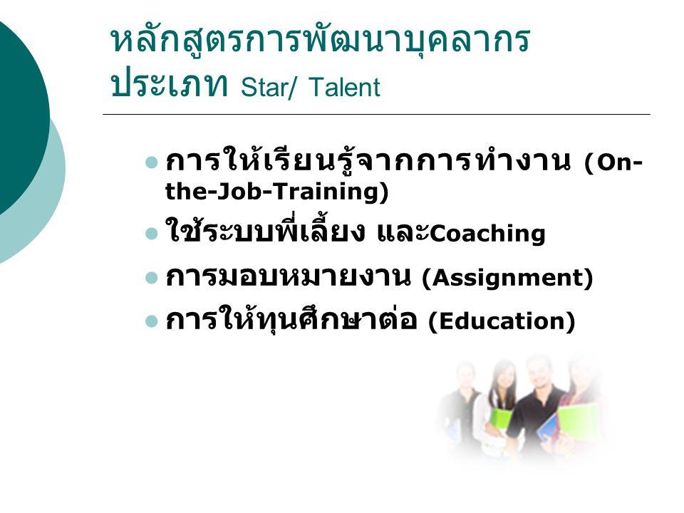 หลักสูตรการพัฒนาบุคลากร ประเภท Star/ Talent การให้เรียนรู้จากการทำงาน (On- the-Job-Training) ใช้ระบบพี่เลี้ยง และ Coaching การมอบหมายงาน (Assignment)