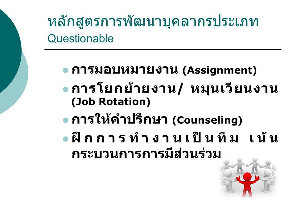 หลักสูตรการพัฒนาบุคลากรประเภท Questionable การมอบหมายงาน (Assignment) การโยกย้ายงาน / หมุนเวียนงาน (Job Rotation) การให้คำปรึกษา (Counseling) ฝึกการทำ