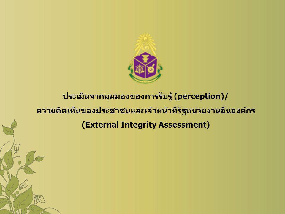 ประเมินจากมุมมองของการรับรู้ (perception)/ ความคิดเห็นของประชาชนและเจ้าหน้าที่รัฐหน่วยงานอื่นองค์กร (External Integrity Assessment)