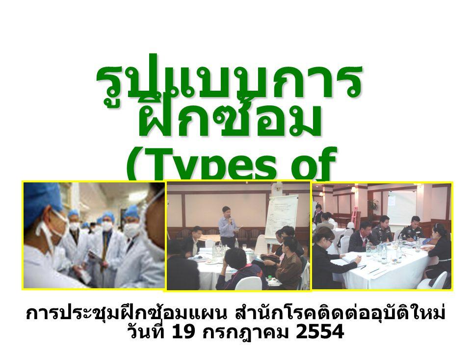 รูปแบบการ ฝึกซ้อม (Types of exercise) การประชุมฝึกซ้อมแผน สำนักโรคติดต่ออุบัติใหม่ วันที่ 19 กรกฎาคม 2554