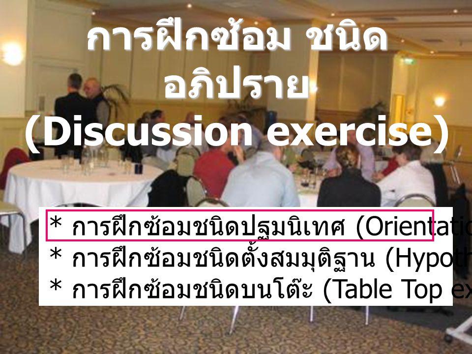 การฝึกซ้อม ชนิด อภิปราย การฝึกซ้อม ชนิด อภิปราย (Discussion exercise) * การฝึกซ้อมชนิดปฐมนิเทศ (Orientation exercise) * การฝึกซ้อมชนิดตั้งสมมุติฐาน (H