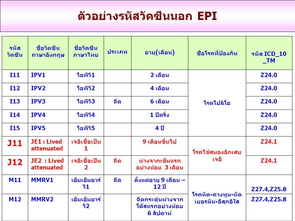 รหัส วัคซีน ชื่อวัคซีน ภาษาอังกฤษ ชื่อวัคซีน ภาษาไทย ประเภท อายุ(เดือน) ชื่อโรคที่ป้องกัน รหัส ICD_10 _TM I11IPV1ไอพีวี1 2 เดือน โรคโปลิโอ Z24.0 I12IPV2ไอพีวี2 4 เดือนZ24.0 I13IPV3ไอพีวี3ฉีด6 เดือนZ24.0 I14IPV4ไอพีวี4 1 ปีครึ่งZ24.0 I15IPV5ไอพีวี5 4 ปีZ24.0 J11 JE1 : Lived attenuated เจอีเชื้อเป็น 1 9 เดือนขึ้นไป โรคไข้สมองอักเสบ เจอี Z24.1 J12 JE2 : Lived attenuated เจอีเชื้อเป็น 2 ฉีดห่างจากเข็มแรก อย่างน้อย 3 เดือน Z24.1 M11MMRV1เอ็มเอ็มอาร์ วี1 ฉีดตั้งแต่อายุ 9 เดือน – 12 ปี โรคหัด-คางทูม-หัด เยอรมัน-อีสุกอีใส Z27.4,Z25.8 M12MMRV2เอ็มเอ็มอาร์ วี2 ฉีดกระตุ้นห่างจาก โด๊สแรกอย่างน้อย 6 สัปดาห์ Z27.4,Z25.8 ตัวอย่างรหัสวัคซีนนอก EPI