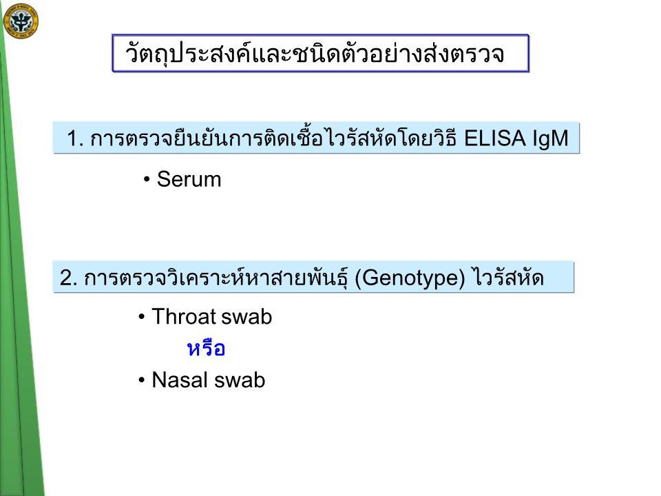 1. การตรวจยืนยันการติดเชื้อไวรัสหัดโดยวิธี ELISA IgM Serum 2. การตรวจวิเคราะห์หาสายพันธุ์ (Genotype) ไวรัสหัด Throat swab หรือ Nasal swab วัตถุประสงค์