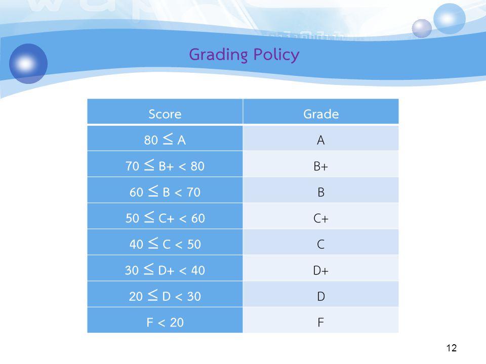 Grading Policy ScoreGrade 80  A A 70  B+ < 80 B+ 60  B < 70 B 50  C+ < 60 C+ 40  C < 50 C 30  D+ < 40 D+ 20  D < 30 D F < 20F 12