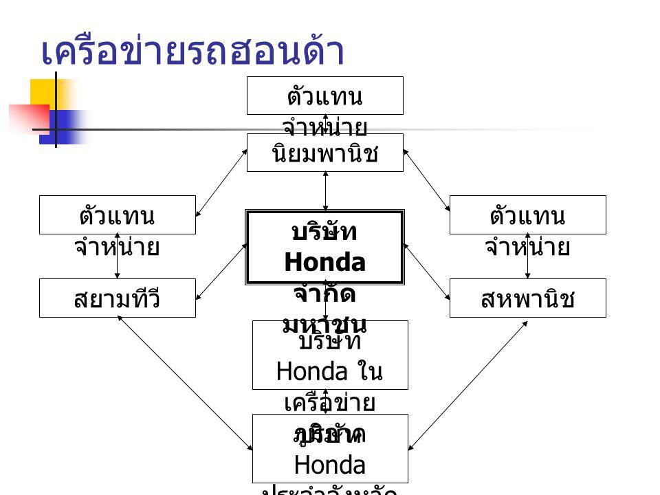 เครือข่ายรถฮอนด้า ตัวแทน จำหน่าย นิยมพานิช บริษัท Honda จำกัด มหาชน ตัวแทน จำหน่าย สยามทีวีสหพานิช บริษัท Honda ใน เครือข่าย ภูมิภาค บริษัท Honda ประจำจังหวัด