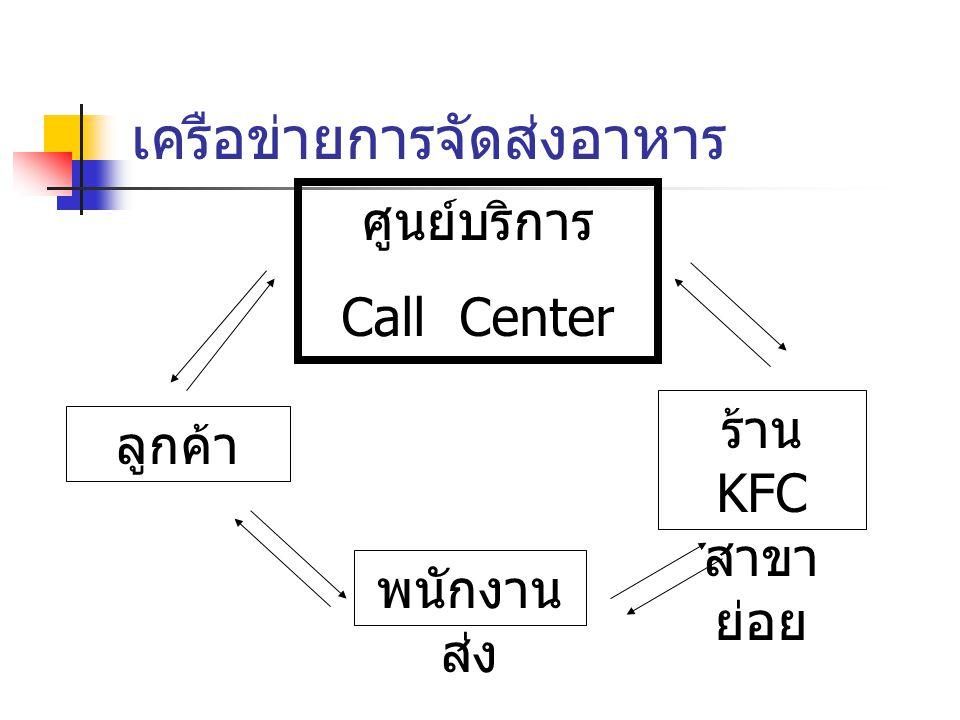 เครือข่ายการจัดส่งอาหาร ศูนย์บริการ Call Center ลูกค้า ร้าน KFC สาขา ย่อย พนักงาน ส่ง