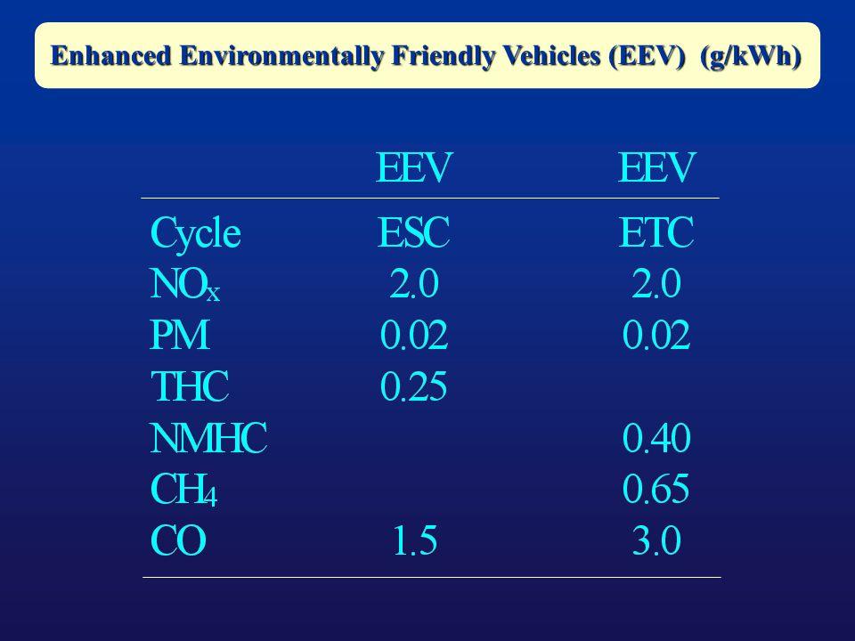 Enhanced Environmentally Friendly Vehicles (EEV) (g/kWh)