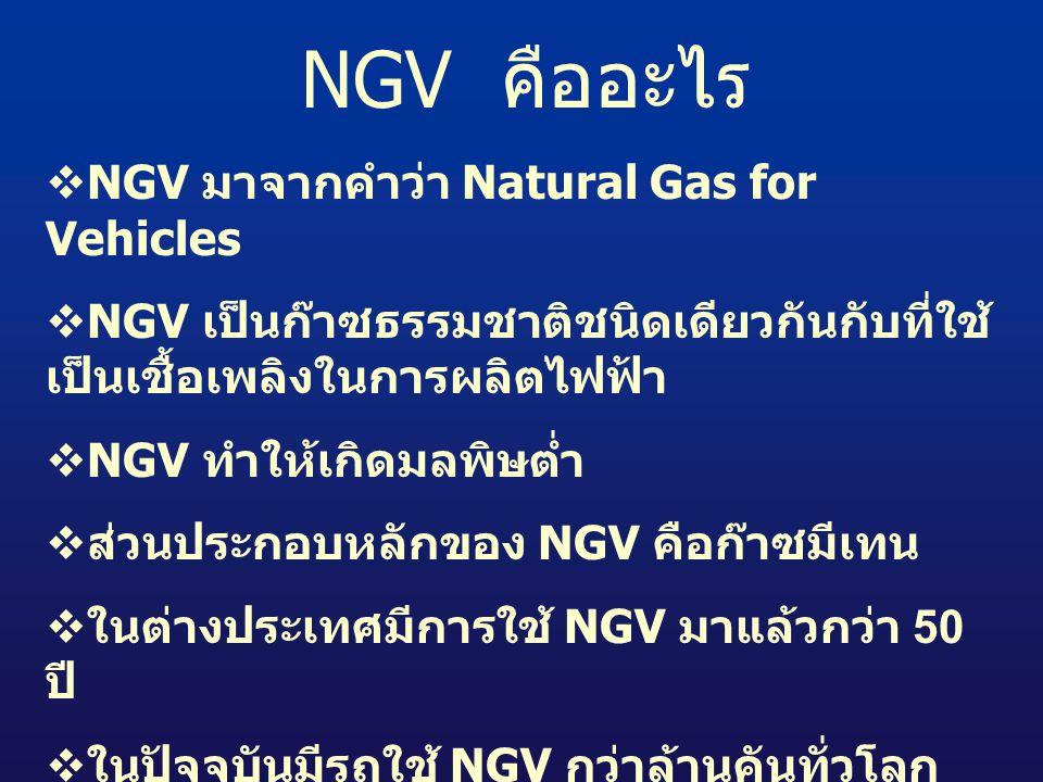 NGV คืออะไร  NGV มาจากคำว่า Natural Gas for Vehicles  NGV เป็นก๊าซธรรมชาติชนิดเดียวกันกับที่ใช้ เป็นเชื้อเพลิงในการผลิตไฟฟ้า  NGV ทำให้เกิดมลพิษต่ำ  ส่วนประกอบหลักของ NGV คือก๊าซมีเทน  ในต่างประเทศมีการใช้ NGV มาแล้วกว่า 50 ปี  ในปัจจุบันมีรถใช้ NGV กว่าล้านคันทั่วโลก