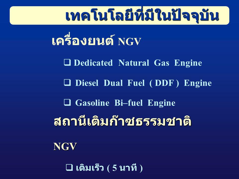 สถานีเติมก๊าซธรรมชาติ NGV  เติมเร็ว ( 5 นาที )  เติมช้า ( 2-8 ชั่วโมง ) เครื่องยนต์ NGV  Dedicated Natural Gas Engine  Diesel Dual Fuel ( DDF ) Engine  Gasoline Bi–fuel Engine เทคโนโลยีที่มีในปัจจุบัน