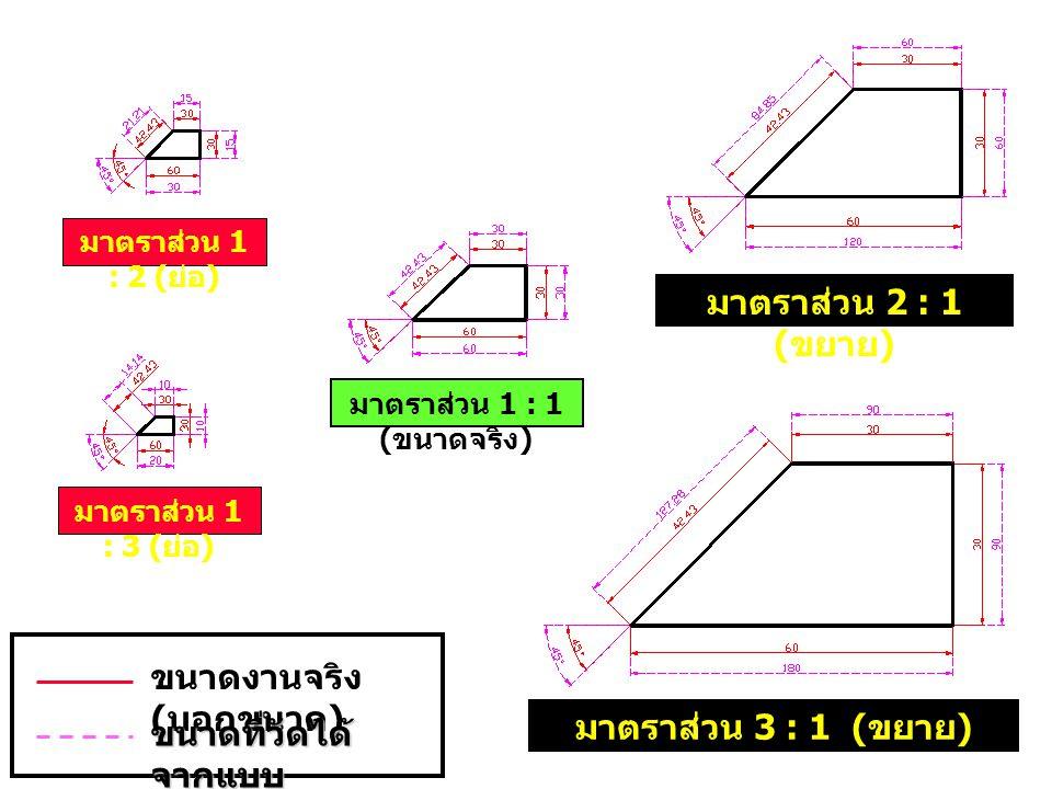 มาตราส่วน 1 : 2 ( ย่อ ) มาตราส่วน 3 : 1 ( ขยาย ) มาตราส่วน 2 : 1 ( ขยาย ) มาตราส่วน 1 : 1 ( ขนาดจริง ) ขนาดงานจริง ( บอกขนาด ) ขนาดที่วัดได้ จากแบบ มาตราส่วน 1 : 3 ( ย่อ )