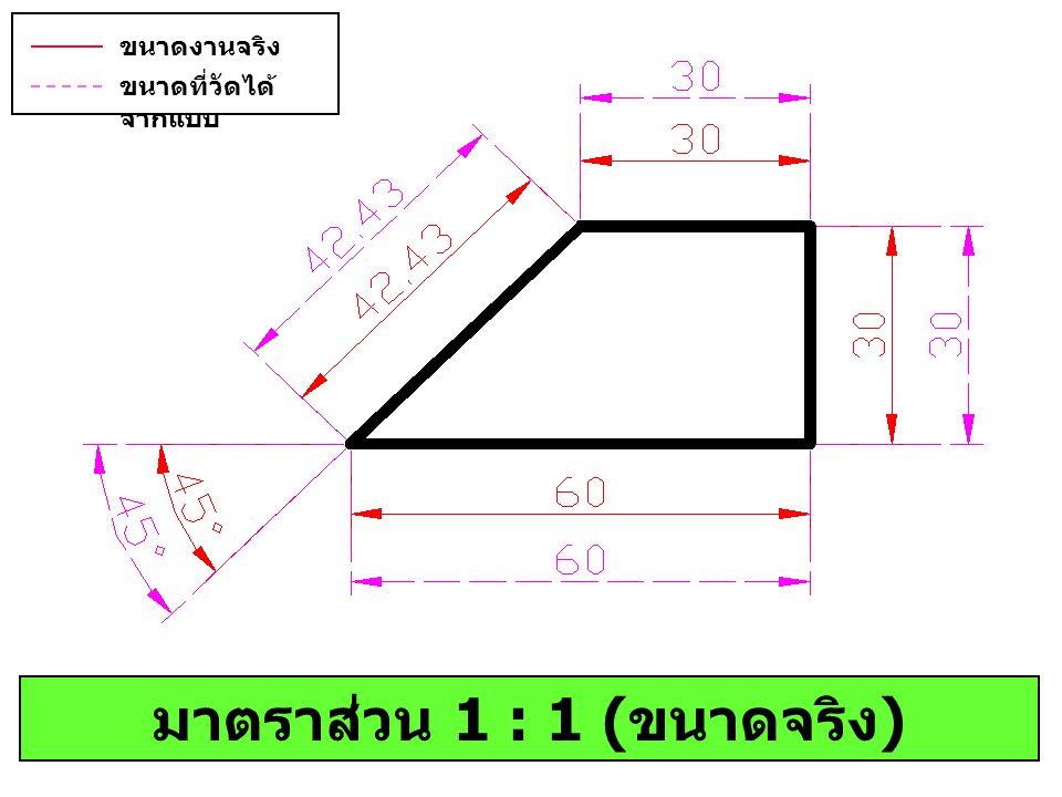 มาตราส่วน 1 : 1 ( ขนาดจริง ) ขนาดงานจริง ( บอกขนาด ) ขนาดที่วัดได้ จากแบบ