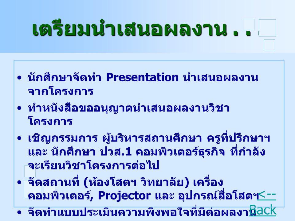 เตรียมนำเสนอผลงาน... นักศึกษาจัดทำ Presentation นำเสนอผลงาน จากโครงการ ทำหนังสือขออนุญาตนำเสนอผลงานวิชา โครงการ เชิญกรรมการ ผู้บริหารสถานศึกษา ครูที่ป