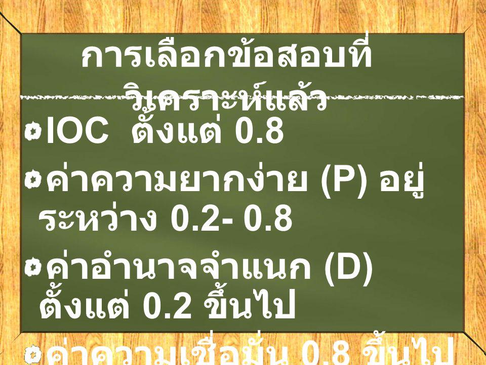 การเลือกข้อสอบที่ วิเคราะห์แล้ว IOC ตั้งแต่ 0.8 ค่าความยากง่าย (P) อยู่ ระหว่าง 0.2- 0.8 ค่าอำนาจจำแนก (D) ตั้งแต่ 0.2 ขึ้นไป ค่าความเชื่อมั่น 0.8 ขึ้