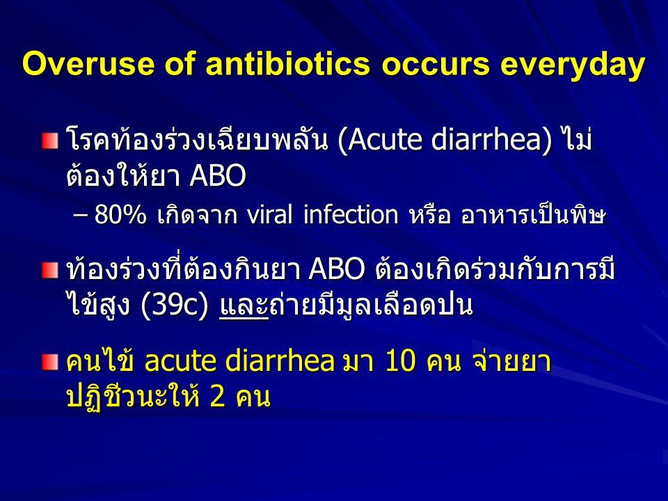 Overuse of antibiotics occurs everyday โรคท้องร่วงเฉียบพลัน (Acute diarrhea) ไม่ ต้องให้ยา ABO –80% เกิดจาก viral infection หรือ อาหารเป็นพิษ ท้องร่วง