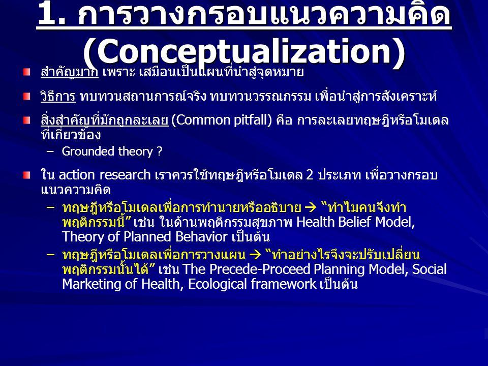 1. การวางกรอบแนวความคิด (Conceptualization) สำคัญมาก เพราะ เสมือนเป็นแผนที่นำสู่จุดหมาย วิธีการ ทบทวนสถานการณ์จริง ทบทวนวรรณกรรม เพื่อนำสู่การสังเคราะ