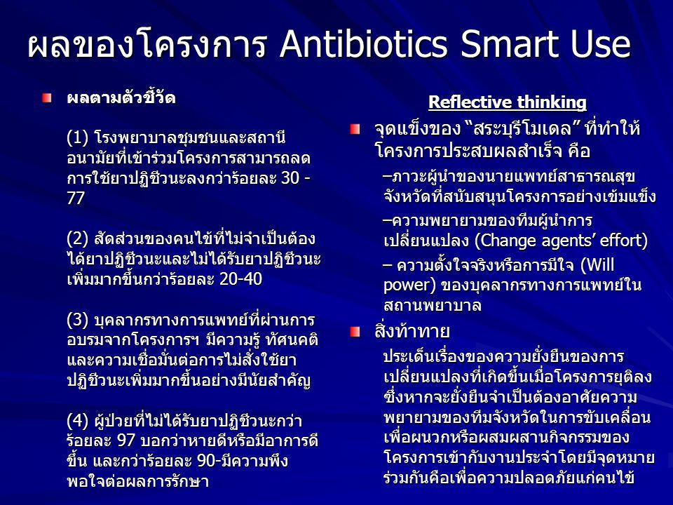 ผลของโครงการ Antibiotics Smart Use ผลตามตัวชี้วัด (1) โรงพยาบาลชุมชนและสถานี อนามัยที่เข้าร่วมโครงการสามารถลด การใช้ยาปฏิชีวนะลงกว่าร้อยละ 30 - 77 (2)