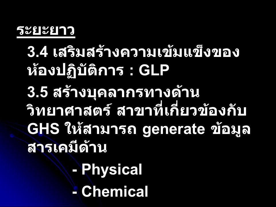 ระยะยาว 3.4 เสริมสร้างความเข้มแข็งของ ห้องปฏิบัติการ : GLP 3.5 สร้างบุคลากรทางด้าน วิทยาศาสตร์ สาขาที่เกี่ยวข้องกับ GHS ให้สามารถ generate ข้อมูล สารเคมีด้าน - Physical - Chemical - Health - Environment