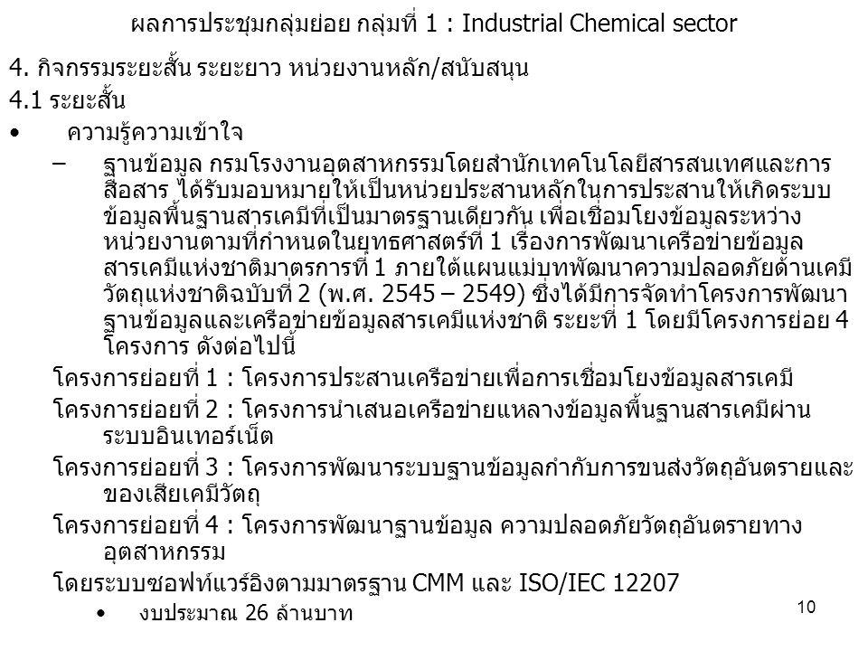 10 ผลการประชุมกลุ่มย่อย กลุ่มที่ 1 : Industrial Chemical sector 4. กิจกรรมระยะสั้น ระยะยาว หน่วยงานหลัก/สนับสนุน 4.1 ระยะสั้น ความรู้ความเข้าใจ –ฐานข้