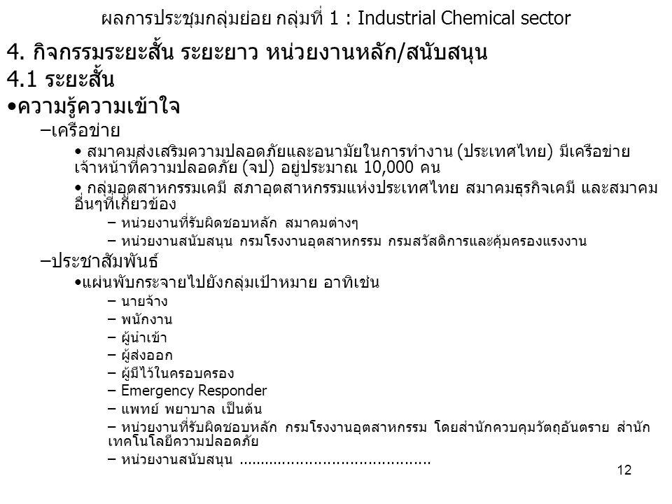 12 ผลการประชุมกลุ่มย่อย กลุ่มที่ 1 : Industrial Chemical sector 4. กิจกรรมระยะสั้น ระยะยาว หน่วยงานหลัก/สนับสนุน 4.1 ระยะสั้น ความรู้ความเข้าใจ –เครือ