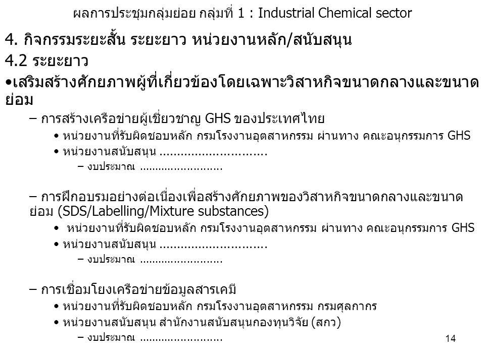 14 ผลการประชุมกลุ่มย่อย กลุ่มที่ 1 : Industrial Chemical sector 4. กิจกรรมระยะสั้น ระยะยาว หน่วยงานหลัก/สนับสนุน 4.2 ระยะยาว เสริมสร้างศักยภาพผู้ที่เก