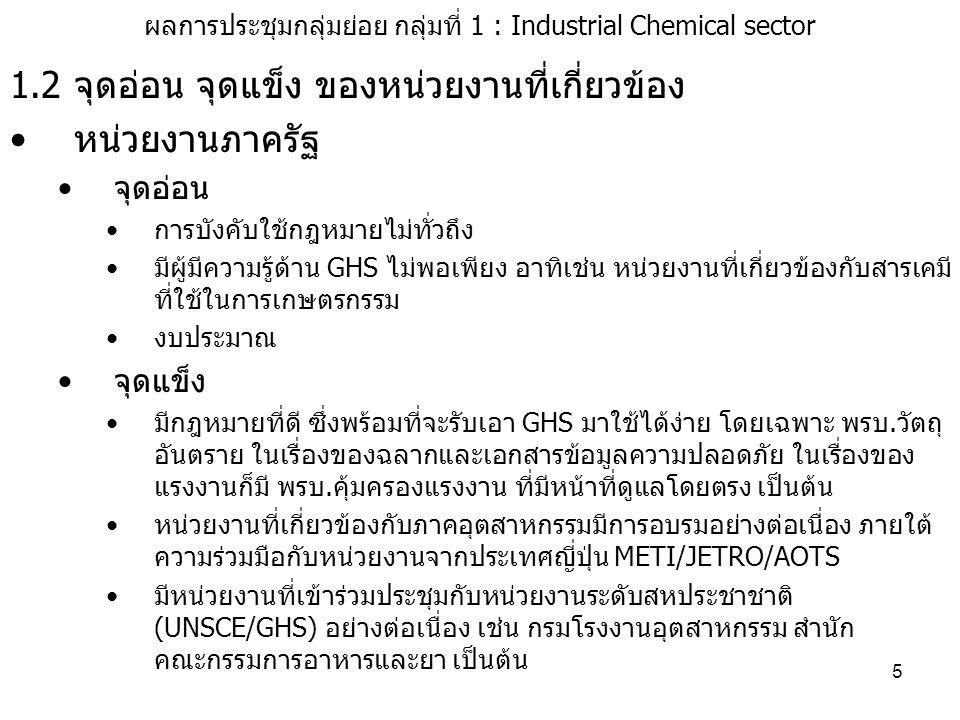 6 ผลการประชุมกลุ่มย่อย กลุ่มที่ 1 : Industrial Chemical sector 1.2 จุดอ่อน จุดแข็ง ของหน่วยงานที่เกี่ยวข้อง หน่วยงานภาคเอกชน –จุดอ่อน ยังเป็นความร่วมมือและช่วยเหลือกันเฉพาะสมาชิก ธุรกิจขนาดกลางและขนาดย่อมยังขาดความรู้และต้องการความช่วยเหลือ หลายด้านอย่างต่อเนื่อง – จุดแข็ง มีการรวมตัวเป็นกลุ่ม สมาคม อาทิเช่นกลุ่มอุตสาหกรรมเคมี สภาอุตสาหกรรม แห่งประเทศไทย สมาคมธุรกิจเคมี สมาคมอารักขาพืชไทย สมาคมคนไทย ประกอบธุรกิจการเกษตร พร้อมกับได้นำเอานโยบาย Responsible Care ดูแล ด้วยความรับผิดชอบ มาประยุกต์ใช้กับสมาชิก ร่วมทำงานกับหน่วยงานภาครัฐอย่างต่อเนื่อง มีบุคลากรที่มีความรู้และเข้าใจในเรื่อง GHS ที่ผ่านการอบรมอย่างต่อเนื่อง ภายใต้ความร่วมมือกับหน่วยงานจากประเทศญี่ปุ่น METI/JETRO/AOTS