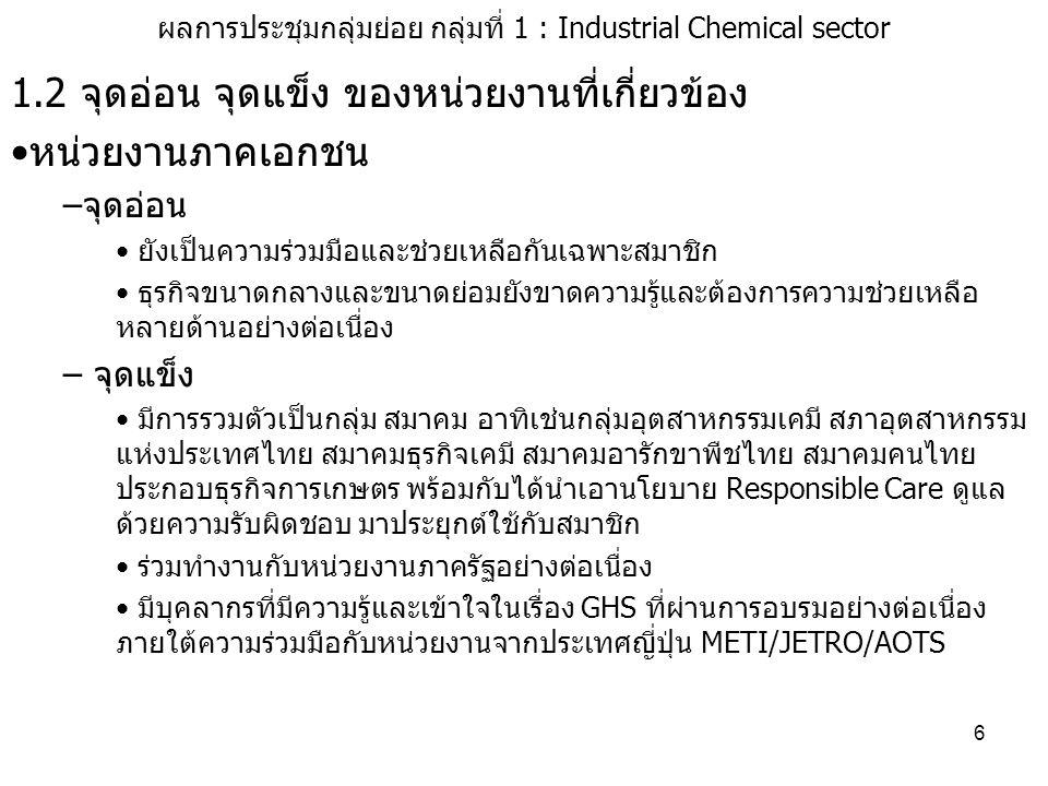6 ผลการประชุมกลุ่มย่อย กลุ่มที่ 1 : Industrial Chemical sector 1.2 จุดอ่อน จุดแข็ง ของหน่วยงานที่เกี่ยวข้อง หน่วยงานภาคเอกชน –จุดอ่อน ยังเป็นความร่วมม