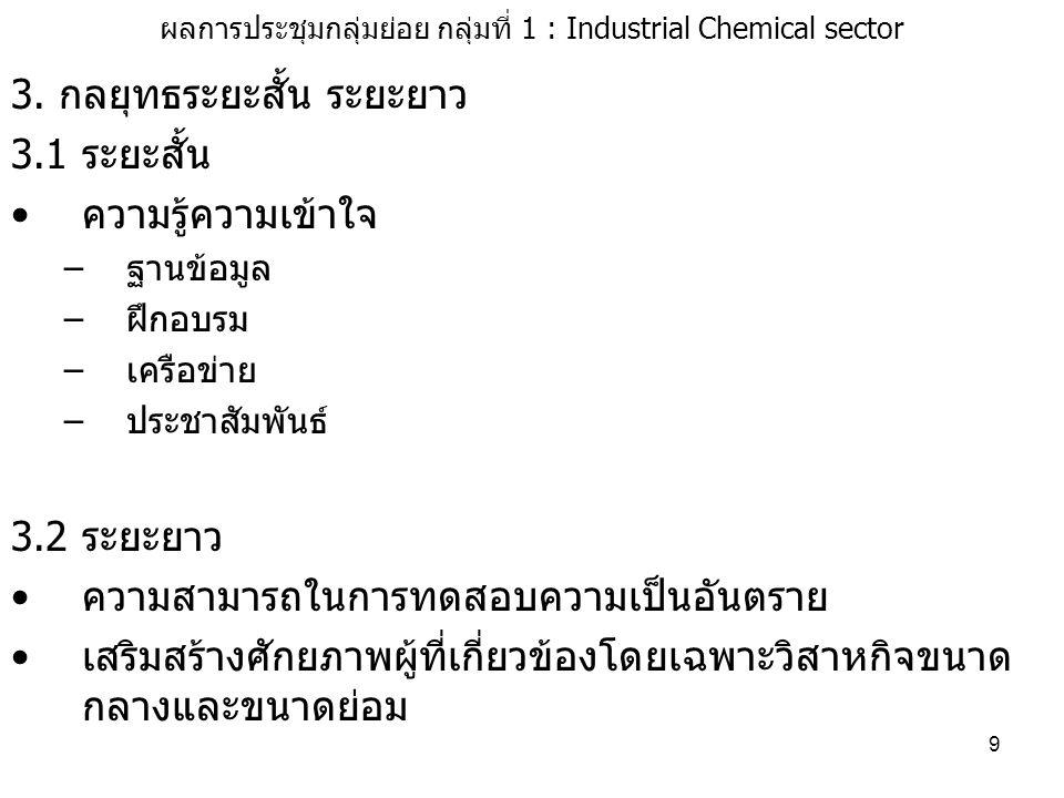 9 ผลการประชุมกลุ่มย่อย กลุ่มที่ 1 : Industrial Chemical sector 3. กลยุทธระยะสั้น ระยะยาว 3.1 ระยะสั้น ความรู้ความเข้าใจ –ฐานข้อมูล –ฝึกอบรม –เครือข่าย