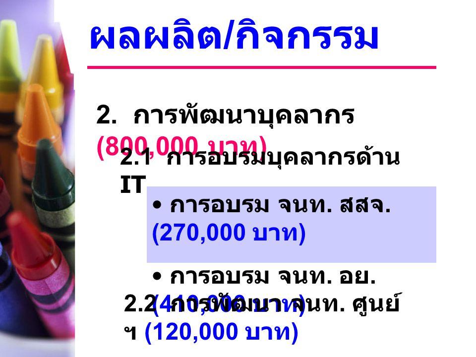 ผลผลิต / กิจกรรม 2. การพัฒนาบุคลากร (800,000 บาท ) 2.1 การอบรมบุคลากรด้าน IT การอบรม จนท. สสจ. (270,000 บาท ) การอบรม จนท. อย. (410,000 บาท ) 2.2 การพ