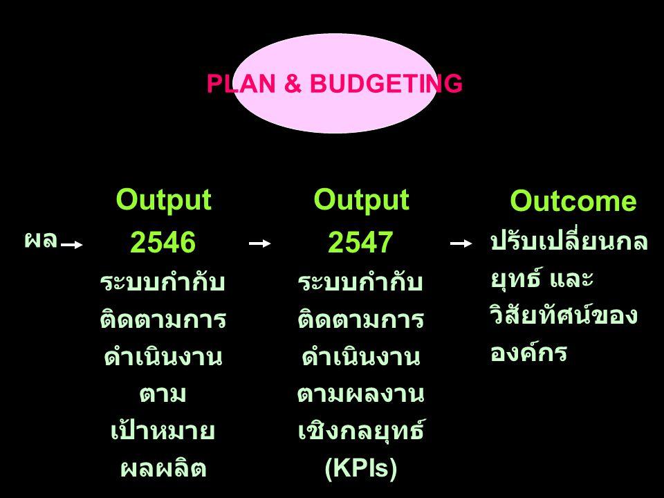 PLAN & BUDGETING Output 2546 ระบบกำกับ ติดตามการ ดำเนินงาน ตาม เป้าหมาย ผลผลิต Output 2547 ระบบกำกับ ติดตามการ ดำเนินงาน ตามผลงาน เชิงกลยุทธ์ (KPIs) Outcome ปรับเปลี่ยนกล ยุทธ์ และ วิสัยทัศน์ของ องค์กร ผล