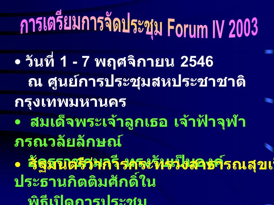 วันที่ 1 - 7 พฤศจิกายน 2546 ณ ศูนย์การประชุมสหประชาชาติ กรุงเทพมหานคร สมเด็จพระเจ้าลูกเธอ เจ้าฟ้าจุฬา ภรณวลัยลักษณ์ อัครราชกุมารี ทรงรับเป็นองค์ ประธานกิตติมศักดิ์ใน พิธีเปิดการประชุม รัฐมนตรีว่าการกระทรวงสาธารณสุขเป็นหัวหน้าคณะ