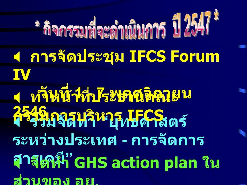  ร่วมจัดทำ ยุทธศาสตร์ ระหว่างประเทศ - การจัดการ สารเคมี  การจัดประชุม IFCS Forum IV วันที่ 1 - 7 พฤศจิกายน 2546  ทำหน้าที่ประธานคณะ กรรมการบริหาร IFCS  จัดทำ GHS action plan ใน ส่วนของ อย.