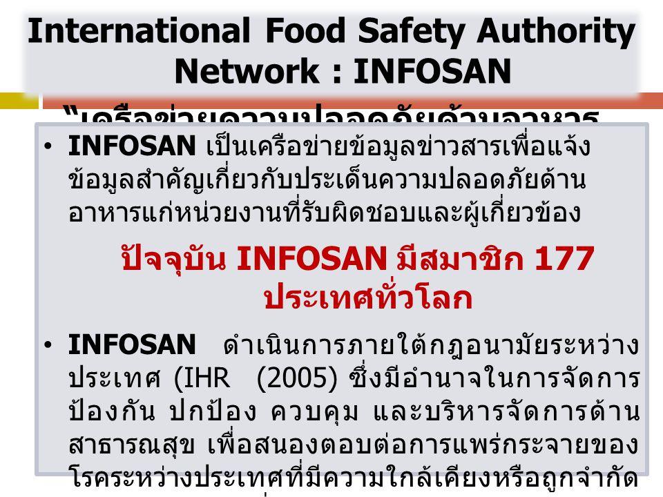 International Food Safety Authority Network : INFOSAN เครือข่ายความปลอดภัยด้านอาหาร ระหว่างประเทศ INFOSAN เป็นเครือข่ายข้อมูลข่าวสารเพื่อแจ้ง ข้อมูลสำคัญเกี่ยวกับประเด็นความปลอดภัยด้าน อาหารแก่หน่วยงานที่รับผิดชอบและผู้เกี่ยวข้อง ปัจจุบัน INFOSAN มีสมาชิก 177 ประเทศทั่วโลก INFOSAN ดำเนินการภายใต้กฎอนามัยระหว่าง ประเทศ (IHR (2005) ซึ่งมีอำนาจในการจัดการ ป้องกัน ปกป้อง ควบคุม และบริหารจัดการด้าน สาธารณสุข เพื่อสนองตอบต่อการแพร่กระจายของ โรคระหว่างประเทศที่มีความใกล้เคียงหรือถูกจำกัด ความไว้ในความเสี่ยงด้านสาธารณสุข