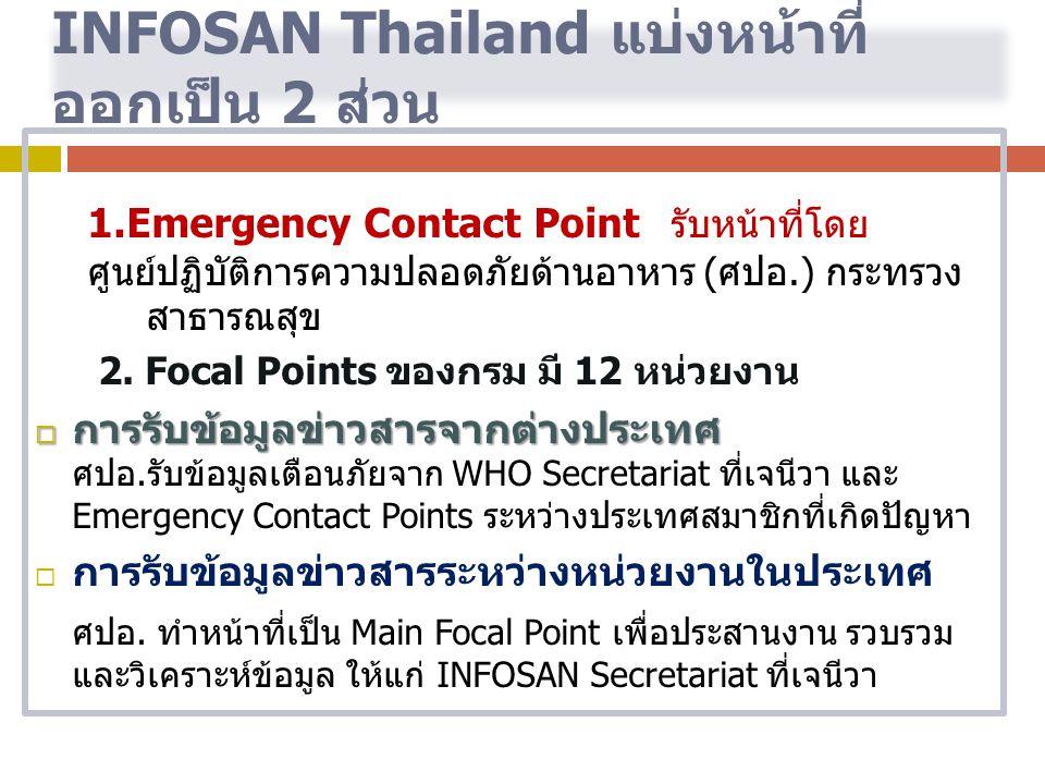 INFOSAN Thailand แบ่งหน้าที่ ออกเป็น 2 ส่วน 1.Emergency Contact Point รับหน้าที่โดย ศูนย์ปฏิบัติการความปลอดภัยด้านอาหาร ( ศปอ.) กระทรวง สาธารณสุข 2. F