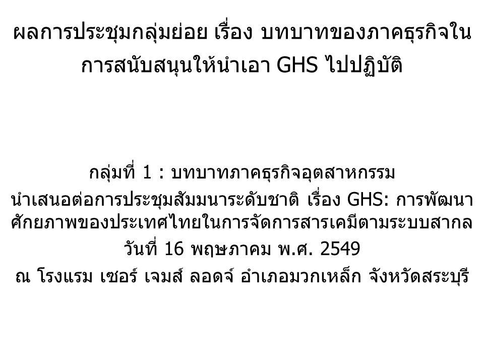 ผลการประชุมกลุ่มย่อย เรื่อง บทบาทของภาคธุรกิจใน การสนับสนุนให้นำเอา GHS ไปปฏิบัติ กลุ่มที่ 1 : บทบาทภาคธุรกิจอุตสาหกรรม นำเสนอต่อการประชุมสัมมนาระดับชาติ เรื่อง GHS: การพัฒนา ศักยภาพของประเทศไทยในการจัดการสารเคมีตามระบบสากล วันที่ 16 พฤษภาคม พ.ศ.