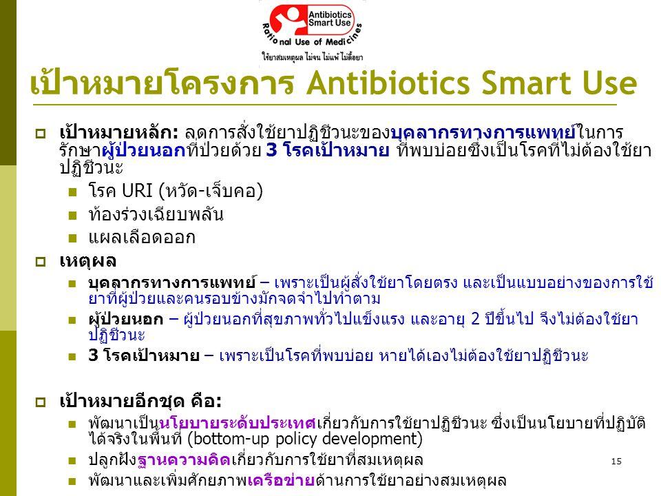 15 เป้าหมายโครงการ Antibiotics Smart Use  เป้าหมายหลัก: ลดการสั่งใช้ยาปฏิชีวนะของบุคลากรทางการแพทย์ในการ รักษาผู้ป่วยนอกที่ป่วยด้วย 3 โรคเป้าหมาย ที่