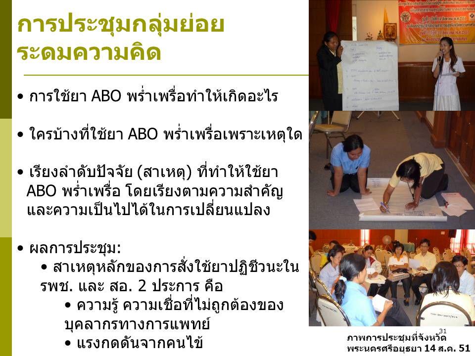 31 การประชุมกลุ่มย่อย ระดมความคิด การใช้ยา ABO พร่ำเพรื่อทำให้เกิดอะไร ใครบ้างที่ใช้ยา ABO พร่ำเพรื่อเพราะเหตุใด เรียงลำดับปัจจัย (สาเหตุ) ที่ทำให้ใช้