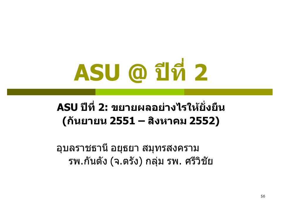 56 ASU @ ปีที่ 2 ASU ปีที่ 2: ขยายผลอย่างไรให้ยั่งยืน (กันยายน 2551 – สิงหาคม 2552) อุบลราชธานี อยุธยา สมุทรสงคราม รพ.กันตัง (จ.ตรัง) กลุ่ม รพ. ศรีวิช
