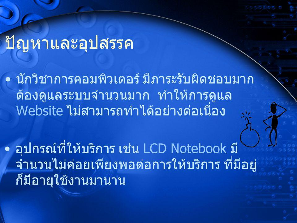 สถิติการให้บริการ การให้ยืมอุปกรณ์ LCD Notebook 413 ครั้ง การซ่อมบำรุงระบบ - Hardware 615 ครั้ง - Software1,970 ครั้ง การซ่อมอุปกรณ์คอมพิวเตอร์ 898,860 บาท การออก e-mail account 145 ราย การนำข้อมูลขึ้น Website