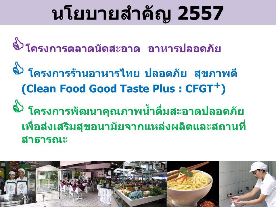 6 6 นโยบายสำคัญ 2557  โครงการตลาดนัดสะอาด อาหารปลอดภัย  โครงการร้านอาหารไทย ปลอดภัย สุขภาพดี (Clean Food Good Taste Plus : CFGT + )  โครงการพัฒนาคุ